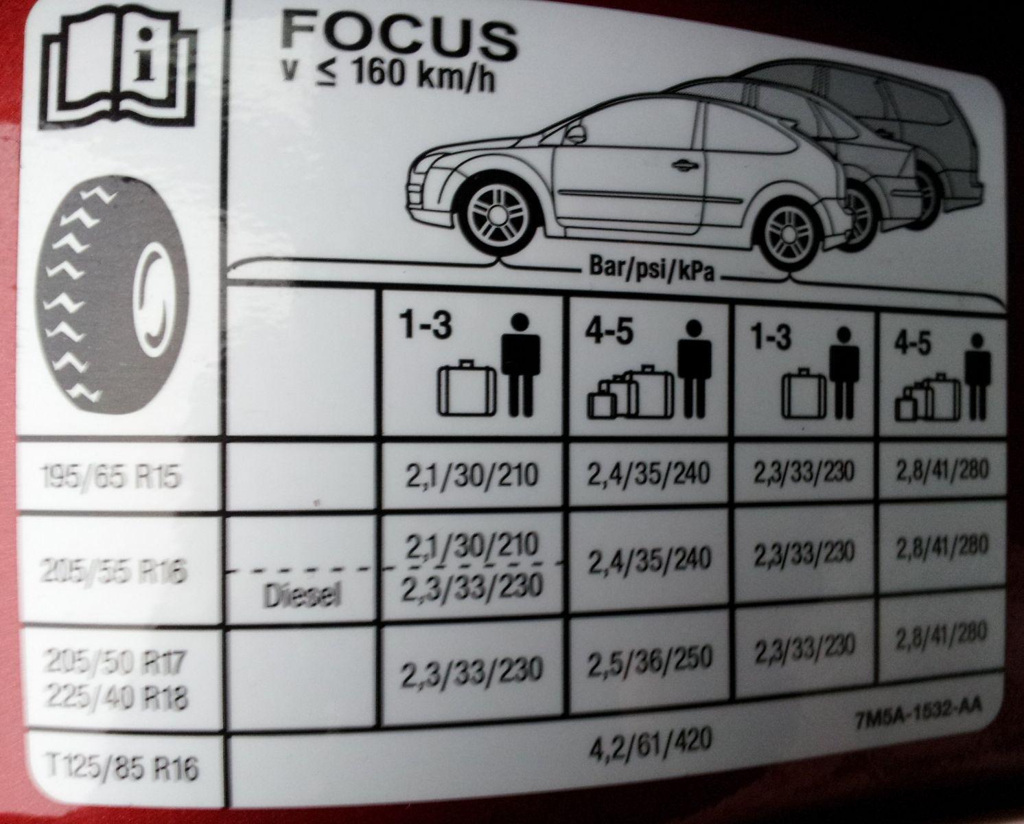 Tyre Pressure Label 20130301 071308