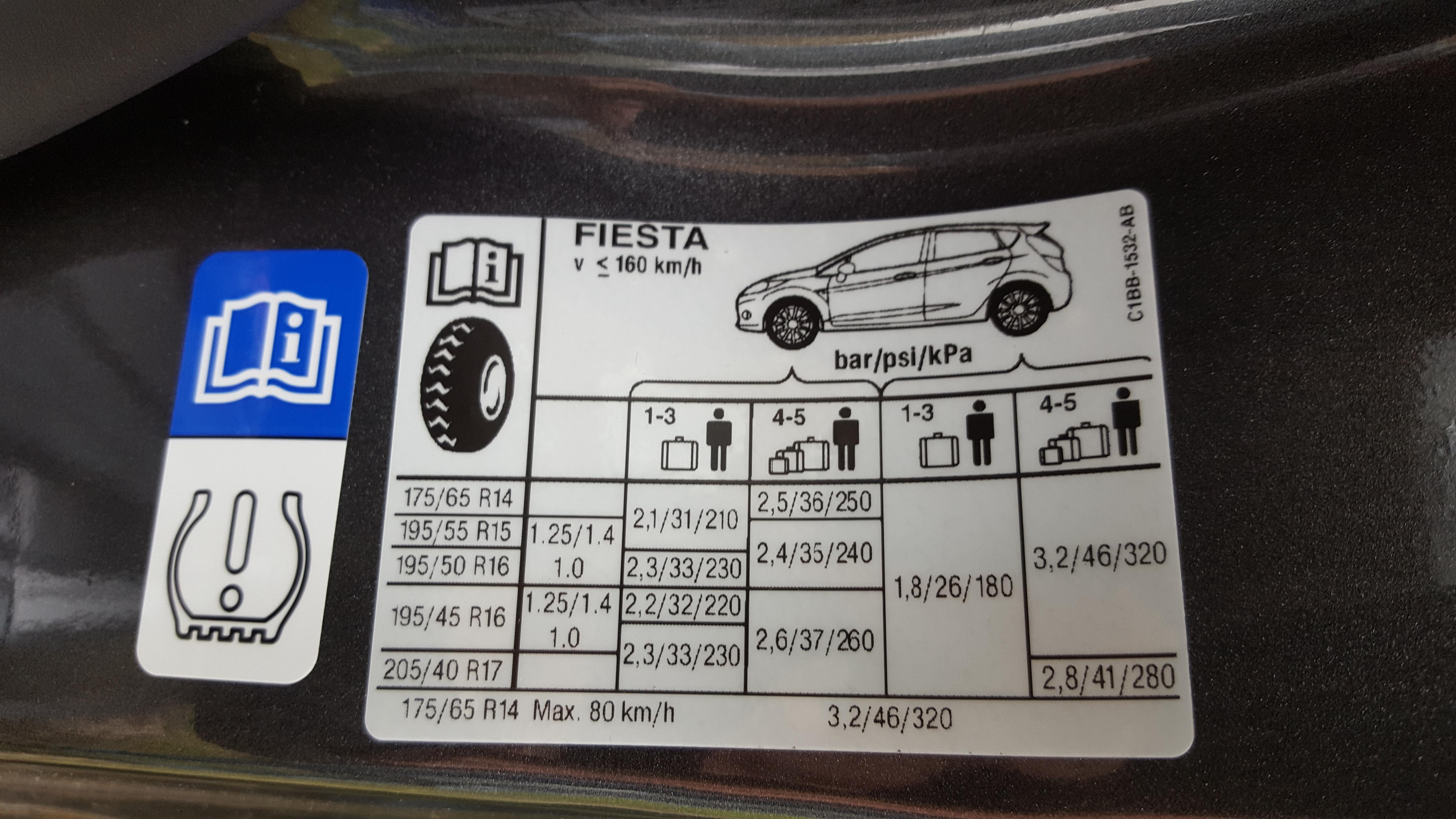 Fiesta Tyre Pressure Jpg