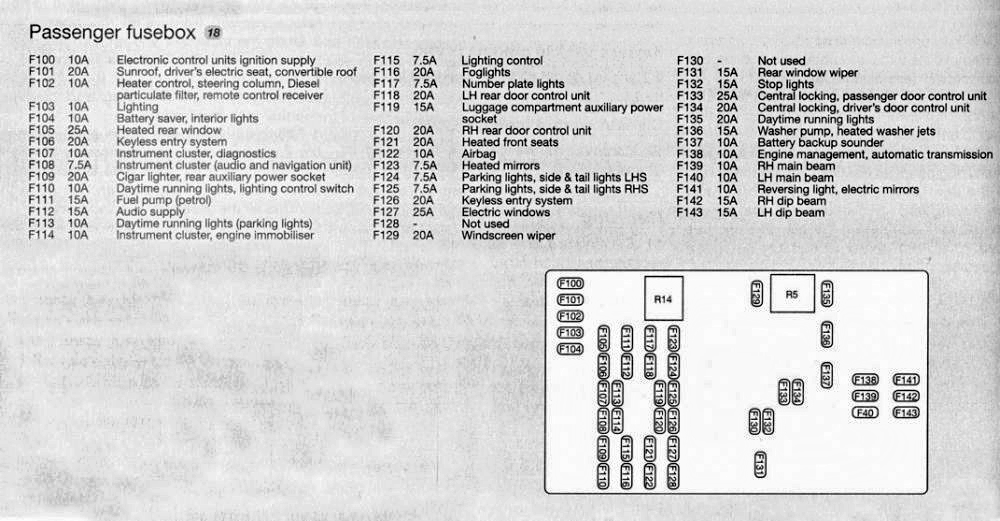 Focu Mk1 Fuse Box Diagram