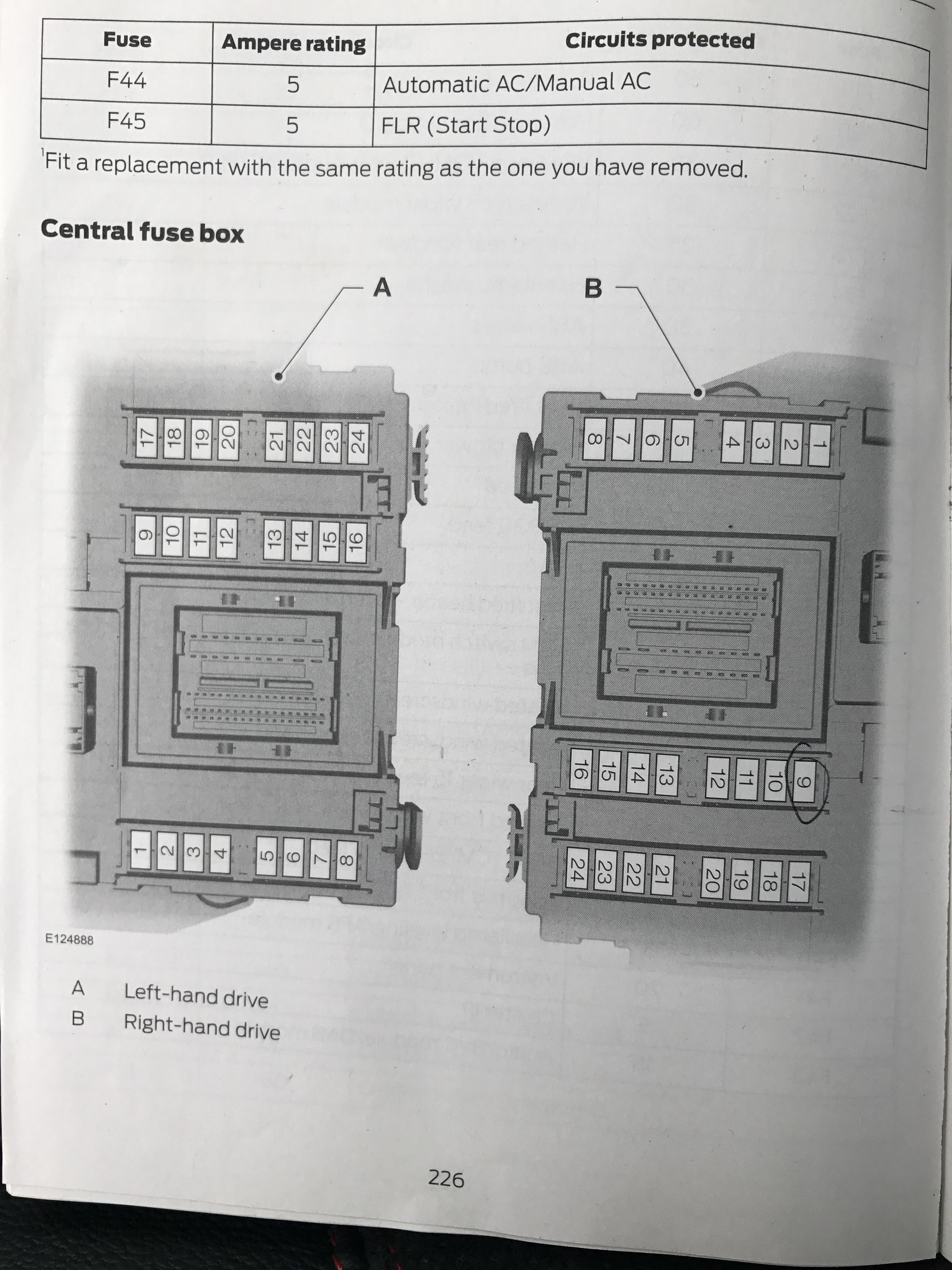 615ef3e ford s max fuse box wiring resources 2001 ford e250 fuse box diagram ford s max central fuse box #1