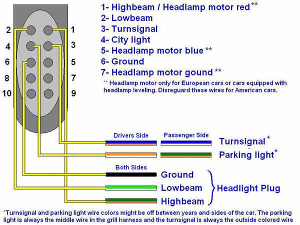 Focus mk2 headlight plug wiring diagram - Ford Focus Club ... on